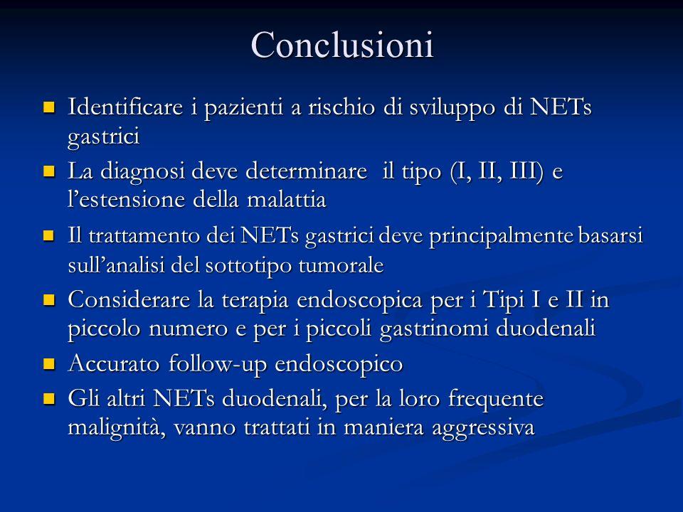 Conclusioni Identificare i pazienti a rischio di sviluppo di NETs gastrici.