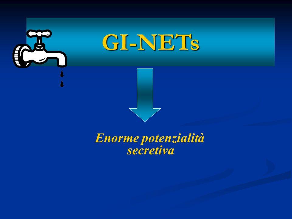 GI-NETs Enorme potenzialità secretiva Enorme potenzialità secretiva