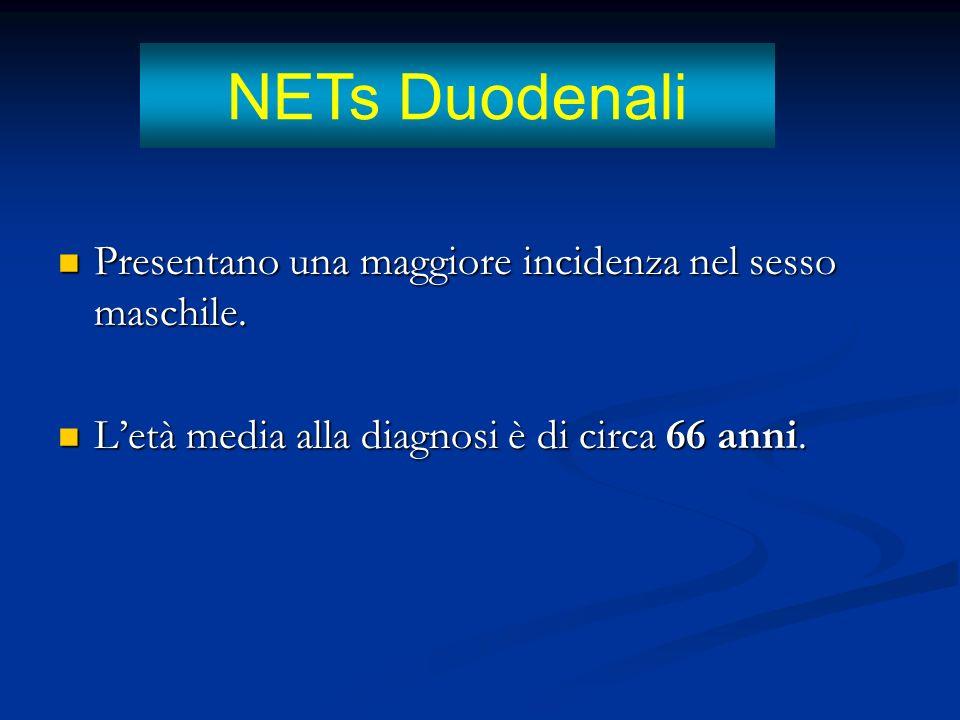 NETs Duodenali Presentano una maggiore incidenza nel sesso maschile.
