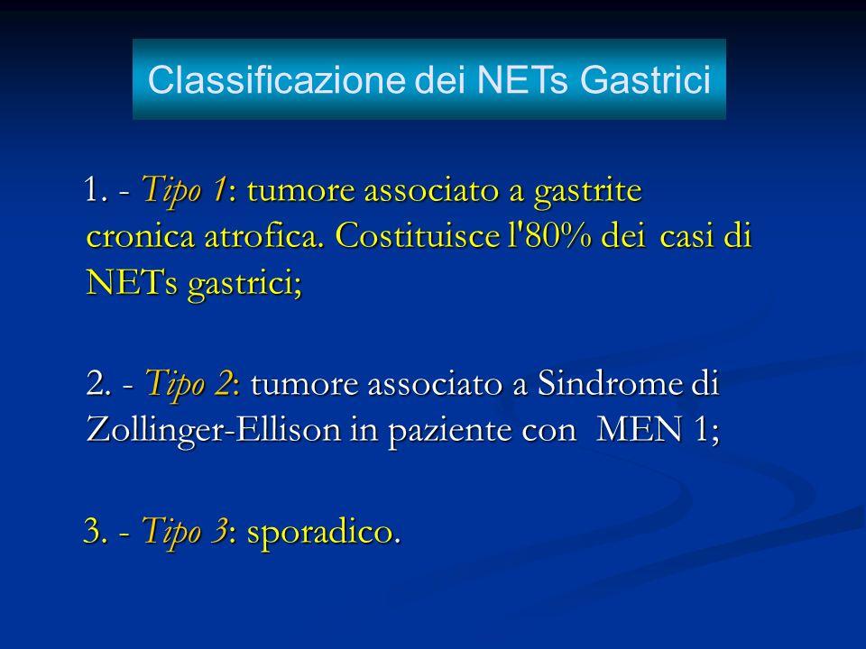 Classificazione dei NETs Gastrici