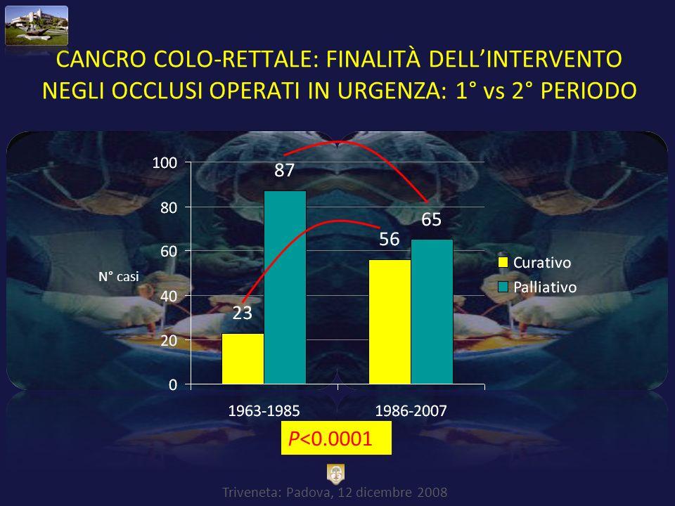 CANCRO COLO-RETTALE: FINALITà DELL'INTERVENTO