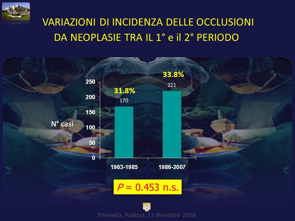VARIAZIONI DI INCIDENZA DELLE OCCLUSIONI DA NEOPLASIE TRA IL 1° e il 2° PERIODO