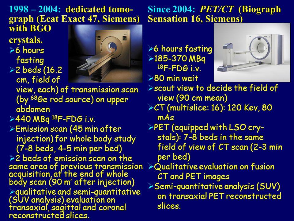 1998 – 2004: dedicated tomo-graph (Ecat Exact 47, Siemens) with BGO
