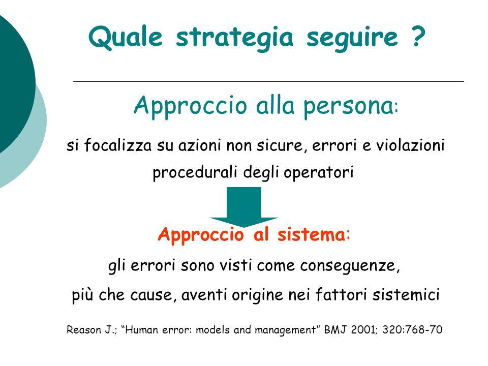 Quale strategia seguire