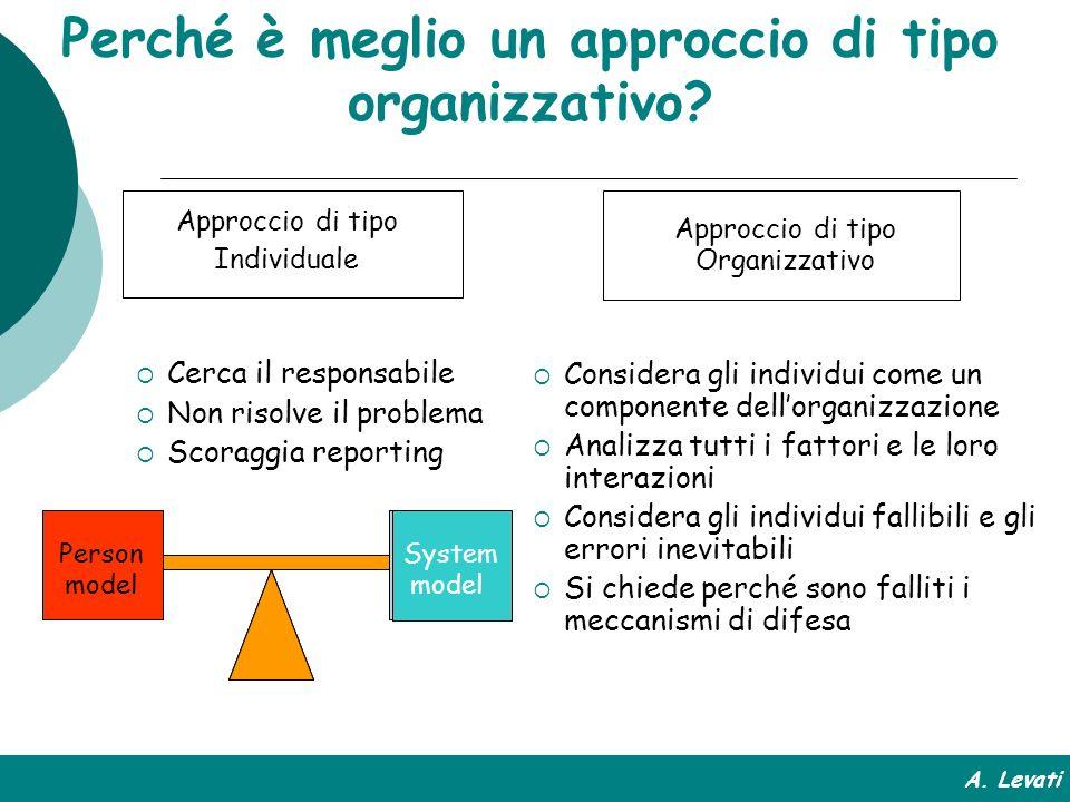 Perché è meglio un approccio di tipo organizzativo