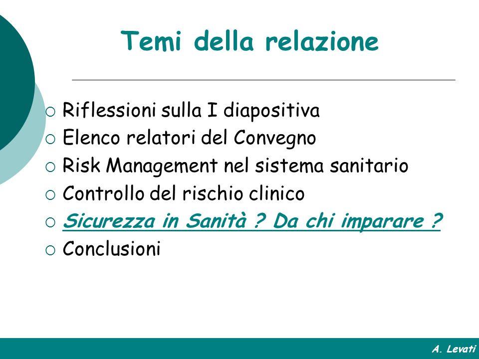 Temi della relazione Riflessioni sulla I diapositiva