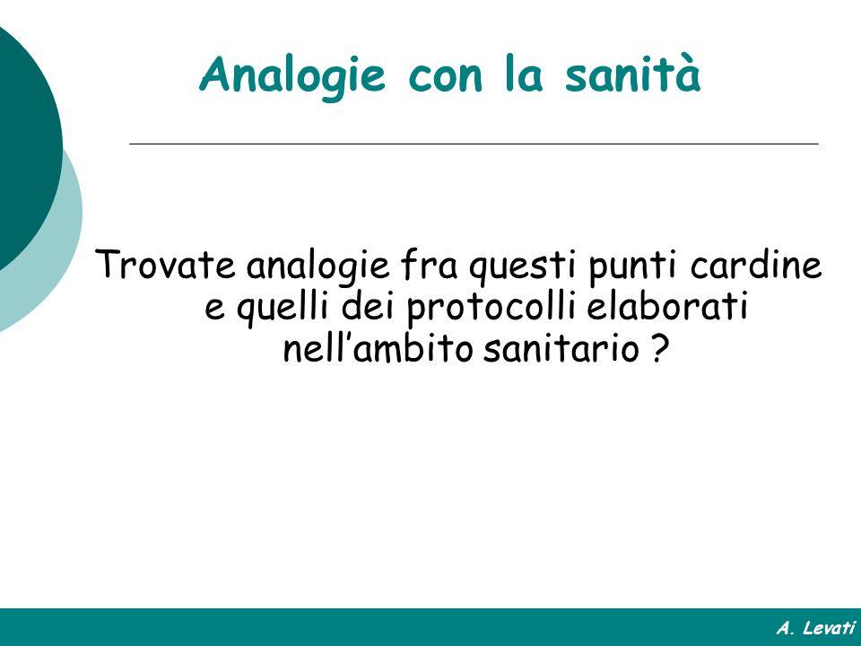 Analogie con la sanità Trovate analogie fra questi punti cardine e quelli dei protocolli elaborati nell'ambito sanitario