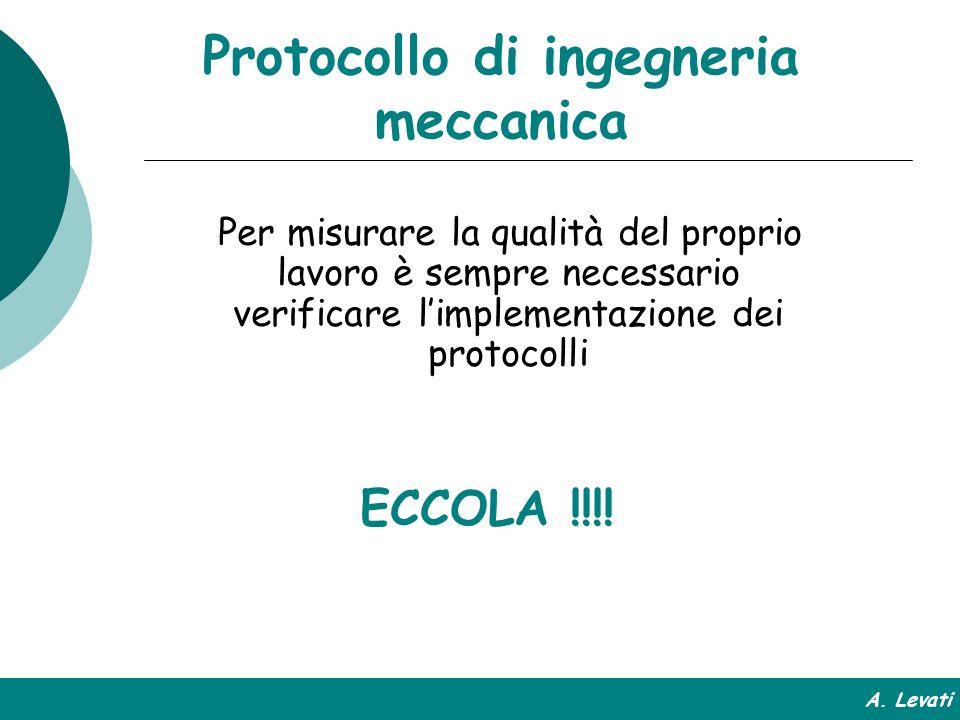 Protocollo di ingegneria meccanica
