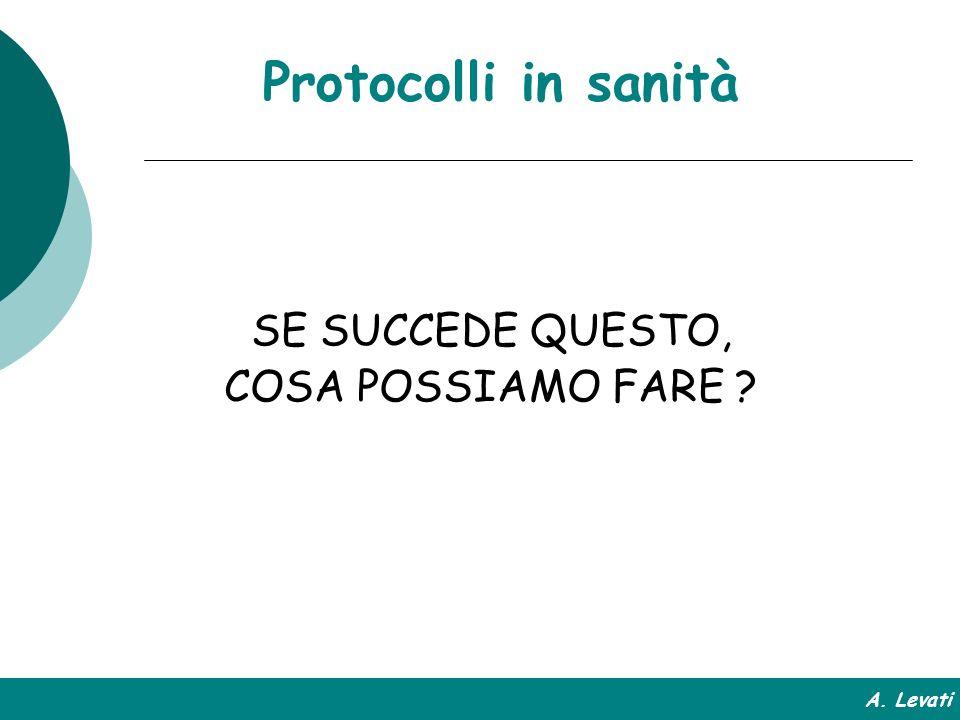 Protocolli in sanità SE SUCCEDE QUESTO, COSA POSSIAMO FARE A. Levati