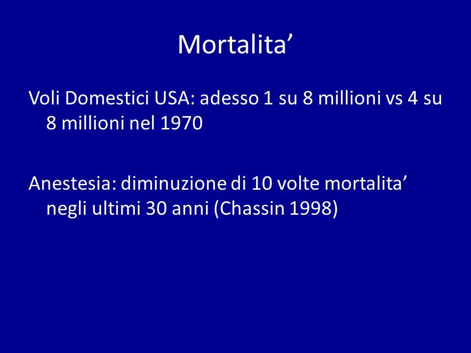 Mortalita'