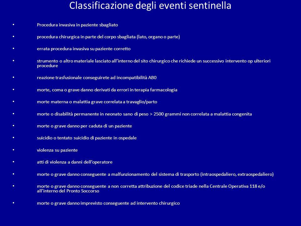 Classificazione degli eventi sentinella