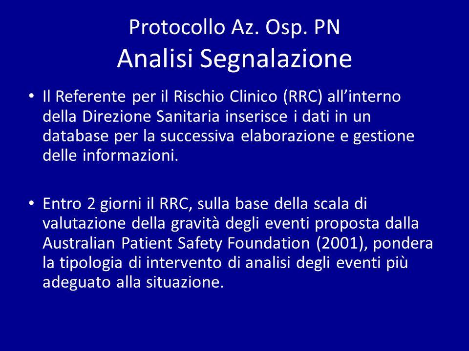 Protocollo Az. Osp. PN Analisi Segnalazione