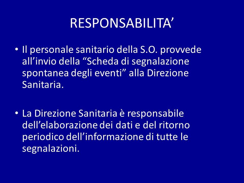 RESPONSABILITA' Il personale sanitario della S.O. provvede all'invio della Scheda di segnalazione spontanea degli eventi alla Direzione Sanitaria.
