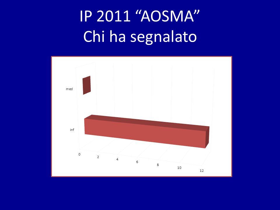 IP 2011 AOSMA Chi ha segnalato