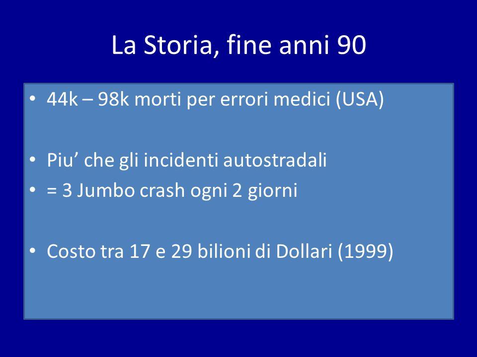 La Storia, fine anni 90 44k – 98k morti per errori medici (USA)
