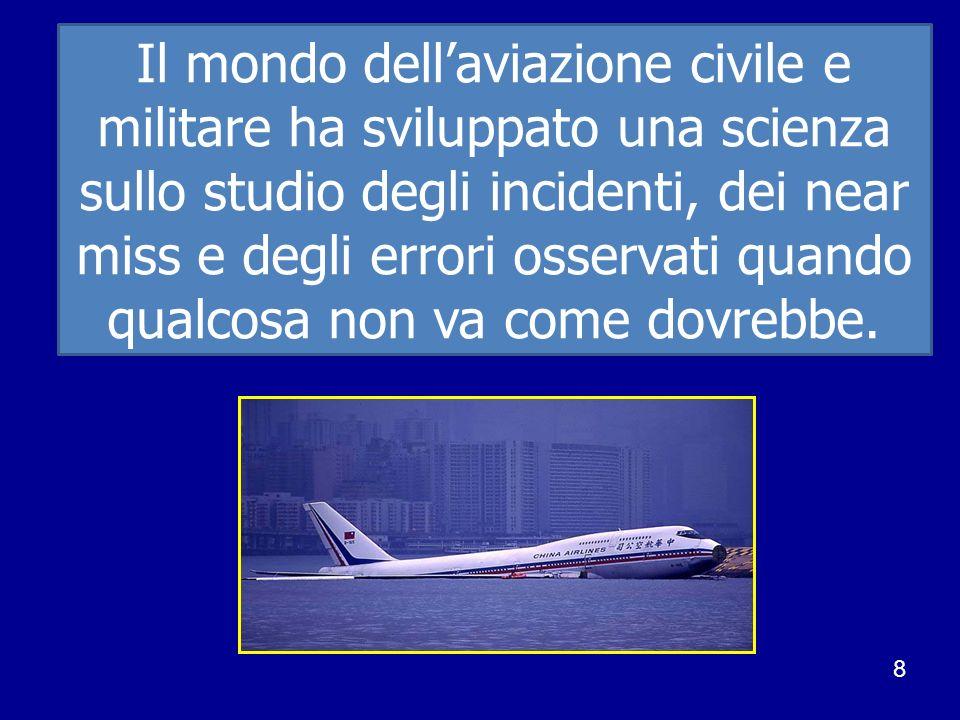 Il mondo dell'aviazione civile e militare ha sviluppato una scienza sullo studio degli incidenti, dei near miss e degli errori osservati quando qualcosa non va come dovrebbe.