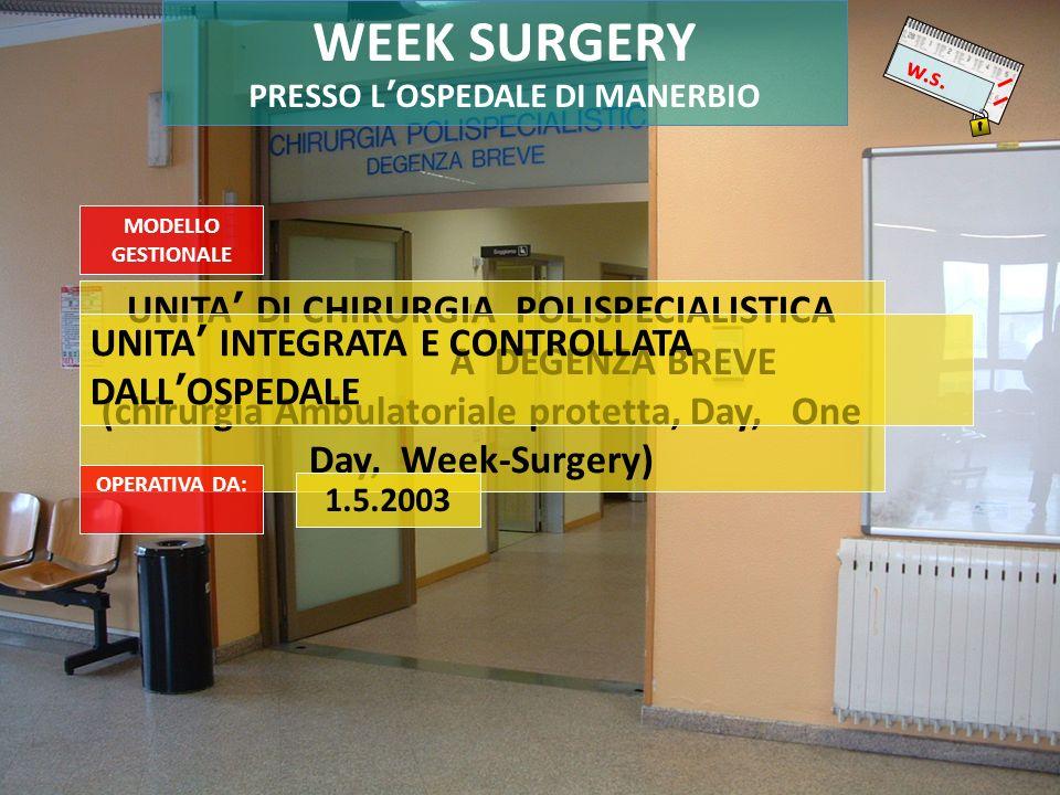 WEEK SURGERY PRESSO L'OSPEDALE DI MANERBIO