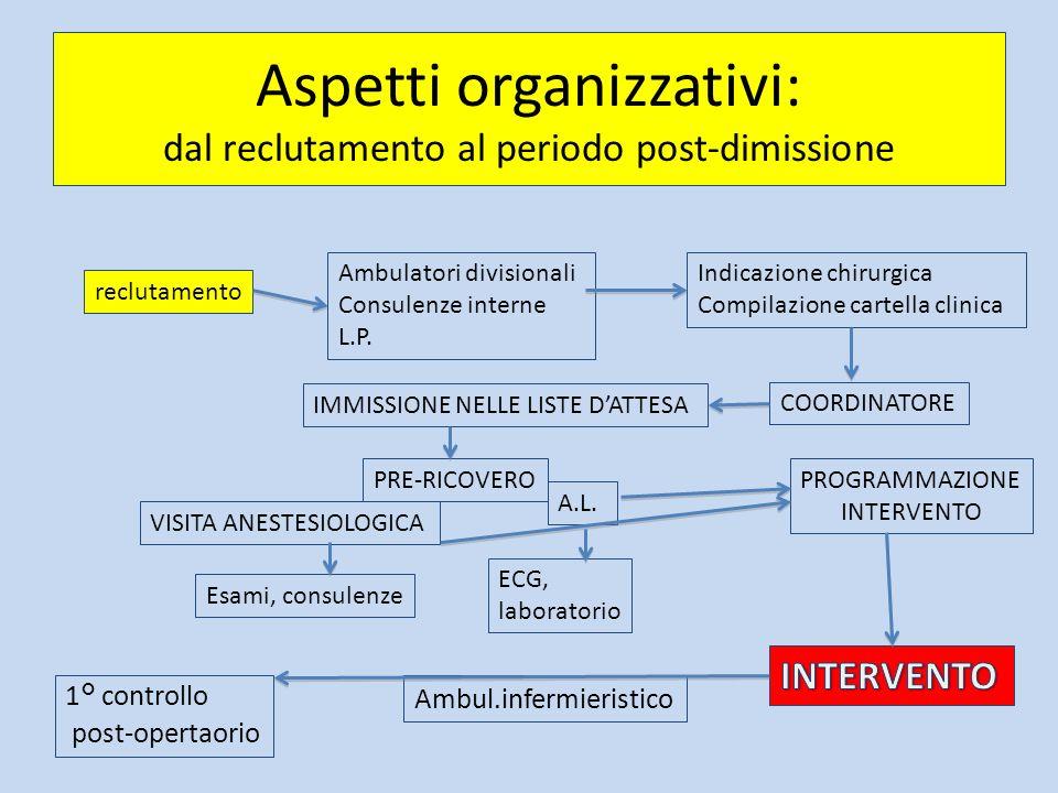 Aspetti organizzativi: dal reclutamento al periodo post-dimissione