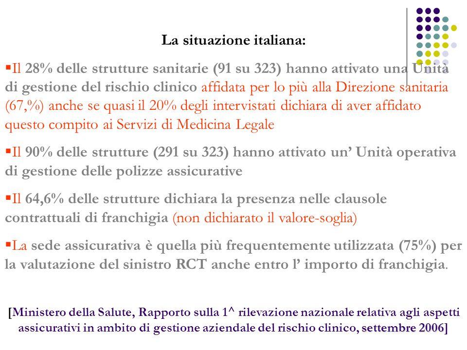 La situazione italiana: