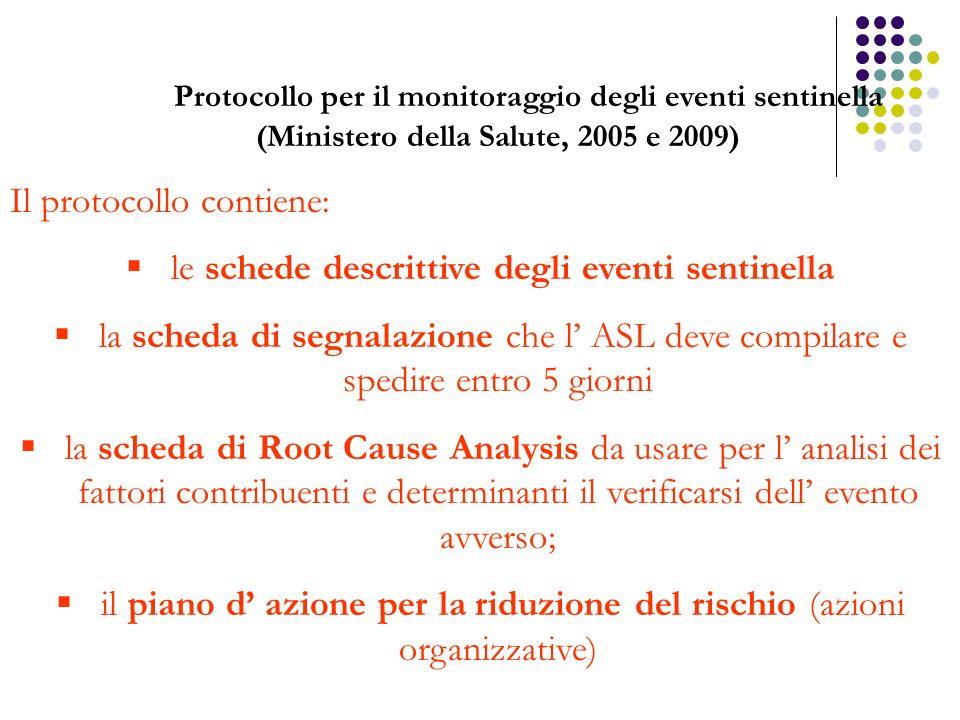 Il protocollo contiene: le schede descrittive degli eventi sentinella