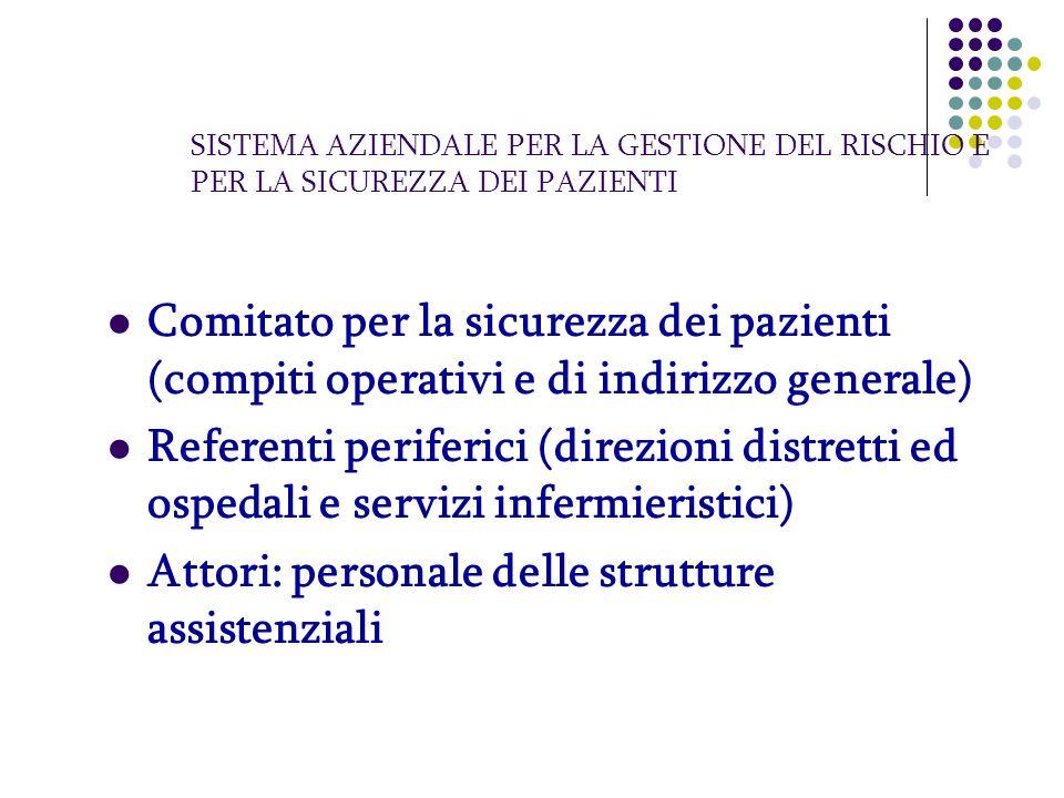 Attori: personale delle strutture assistenziali