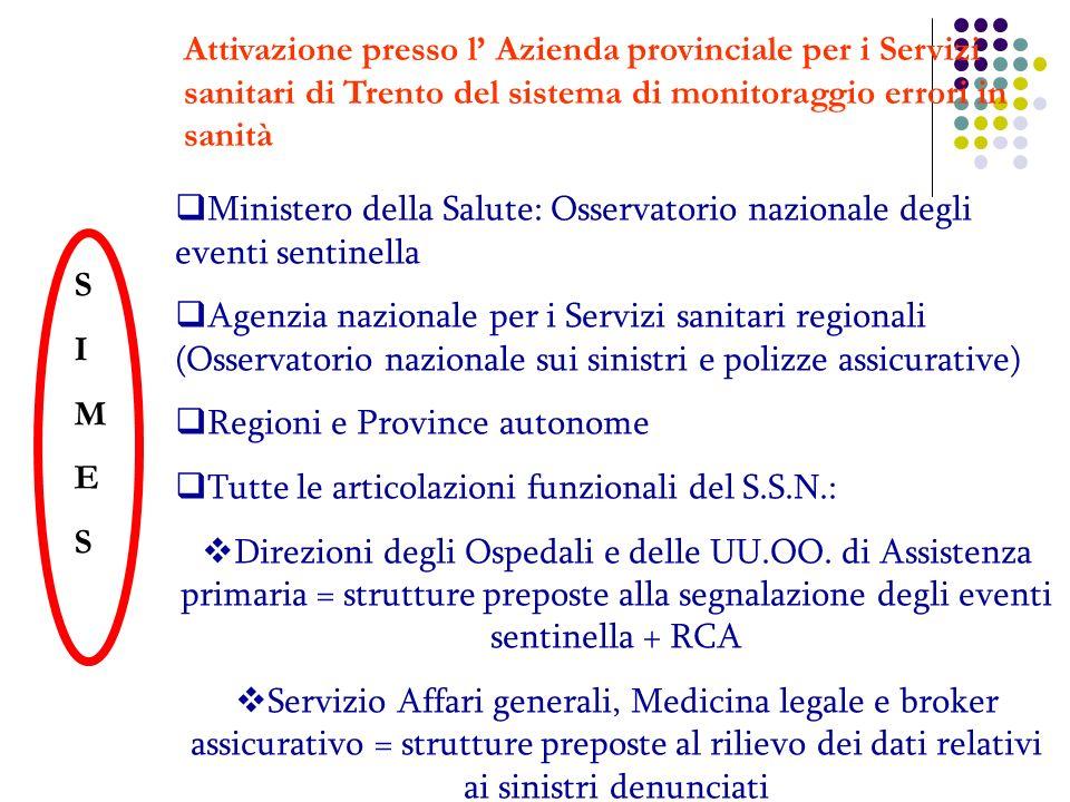 Attivazione presso l' Azienda provinciale per i Servizi sanitari di Trento del sistema di monitoraggio errori in sanità