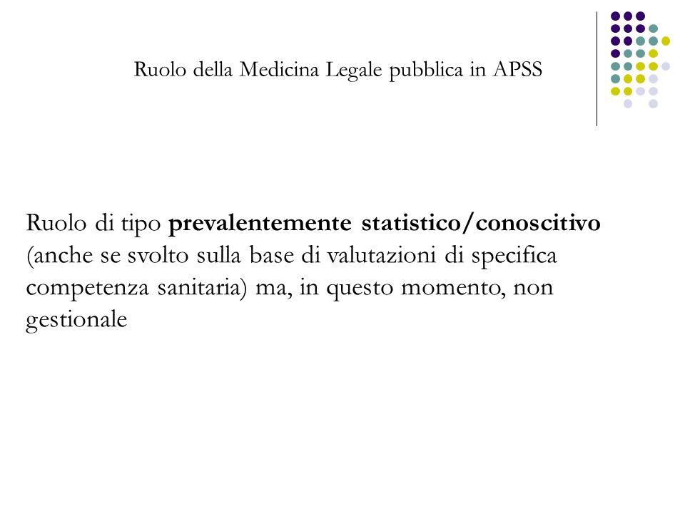 Ruolo della Medicina Legale pubblica in APSS