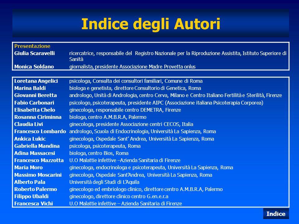 Indice degli Autori Indice Presentazione Giulia Scaravelli