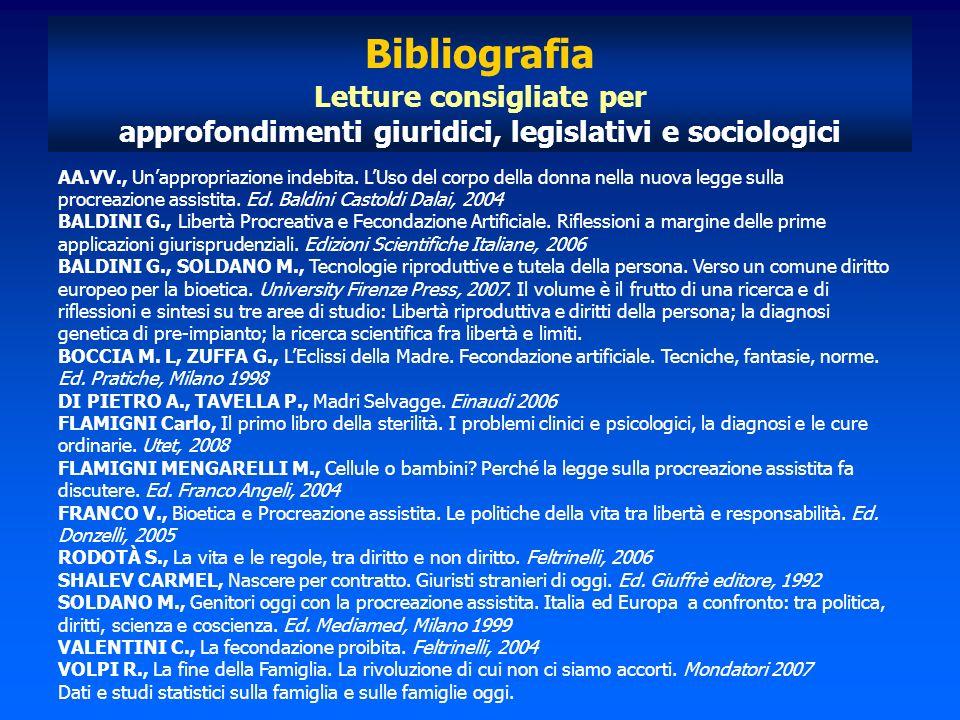 Bibliografia Letture consigliate per approfondimenti giuridici, legislativi e sociologici