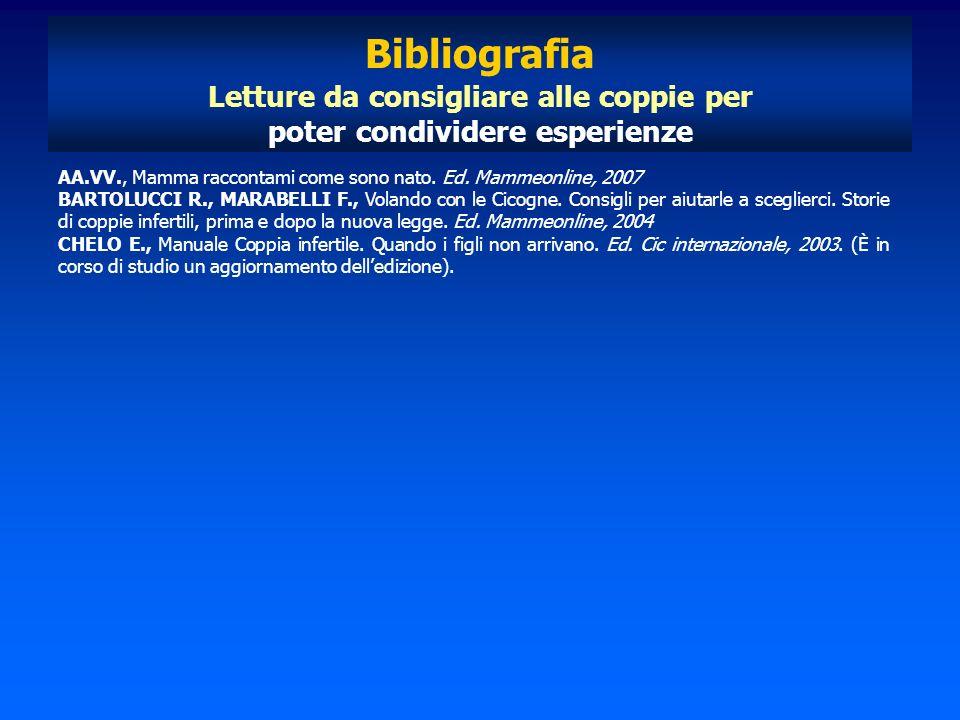 Bibliografia Letture da consigliare alle coppie per poter condividere esperienze