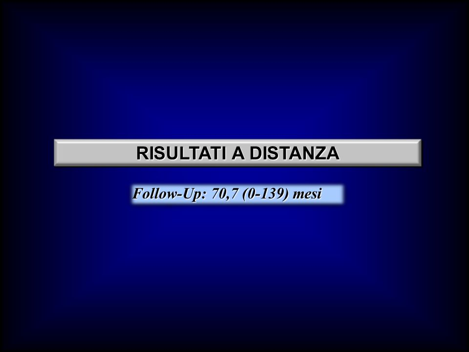 RISULTATI A DISTANZA Follow-Up: 70,7 (0-139) mesi
