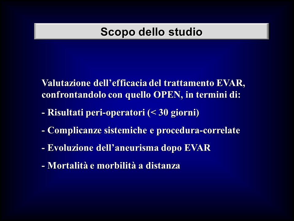 Scopo dello studioValutazione dell'efficacia del trattamento EVAR, confrontandolo con quello OPEN, in termini di: