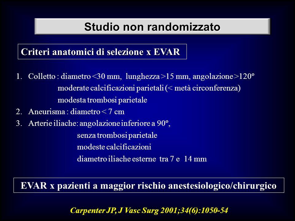 Studio non randomizzato