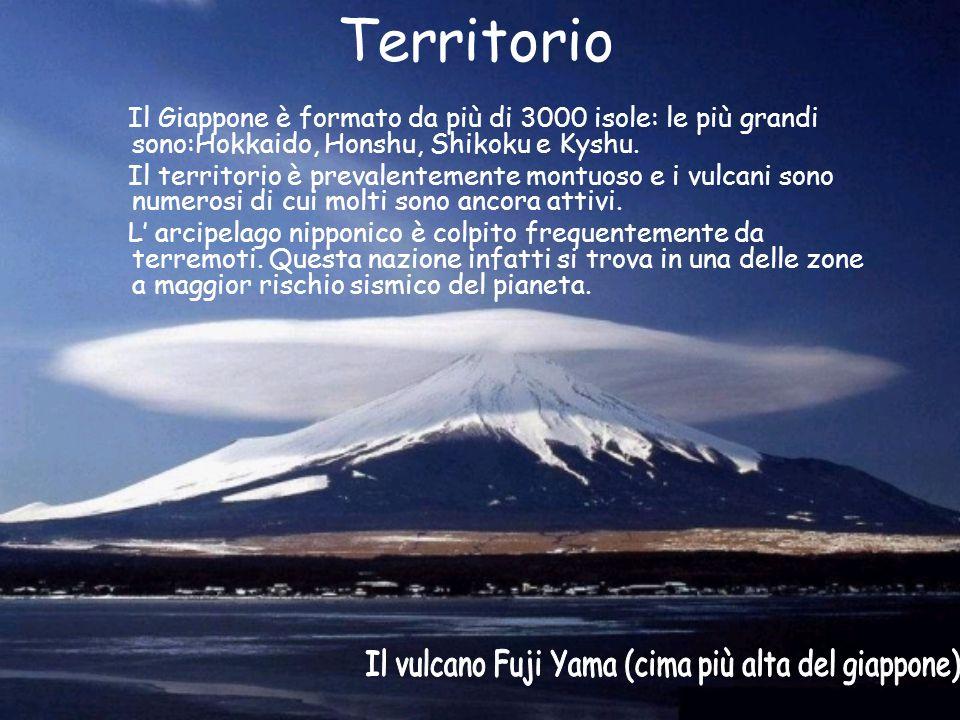Il vulcano Fuji Yama (cima più alta del giappone)