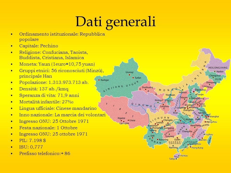 Dati generali Ordinamento istituzionale: Repubblica popolare