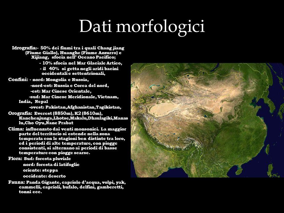 Dati morfologiciIdrografia:- 50% dei fiumi tra i quali Chang jiang (Fiume Giallo), Huanghe (Fiume Azzurro) e Xijiang, sfocia nell' Oceano Pacifico;