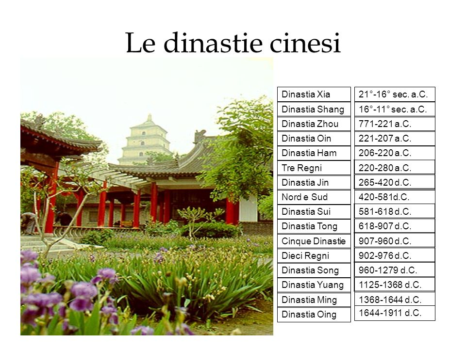 Le dinastie cinesi Dinastia Xia 21°-16° sec. a.C. Dinastia Shang