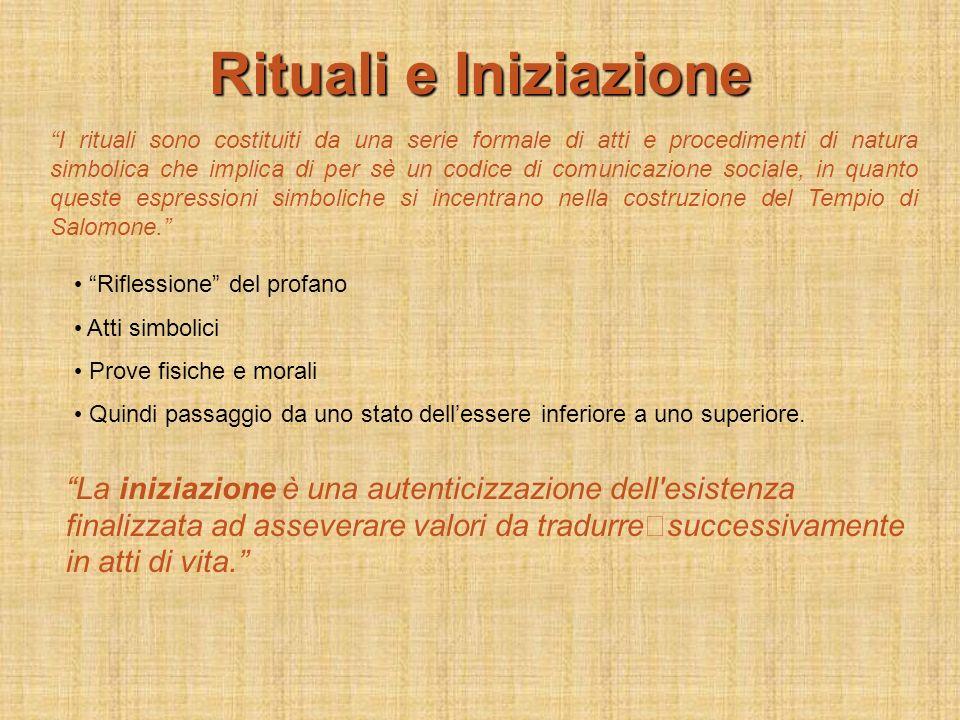 Rituali e Iniziazione