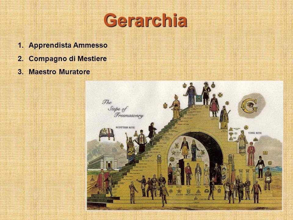 Gerarchia Apprendista Ammesso Compagno di Mestiere Maestro Muratore