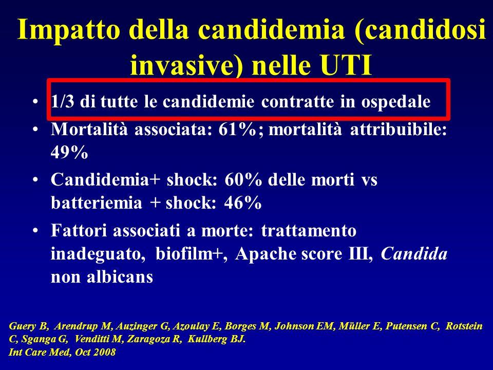 Impatto della candidemia (candidosi invasive) nelle UTI