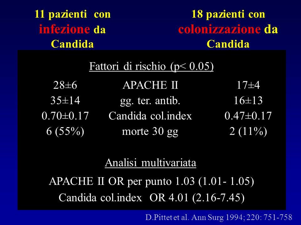 11 pazienti con infezione da Candida