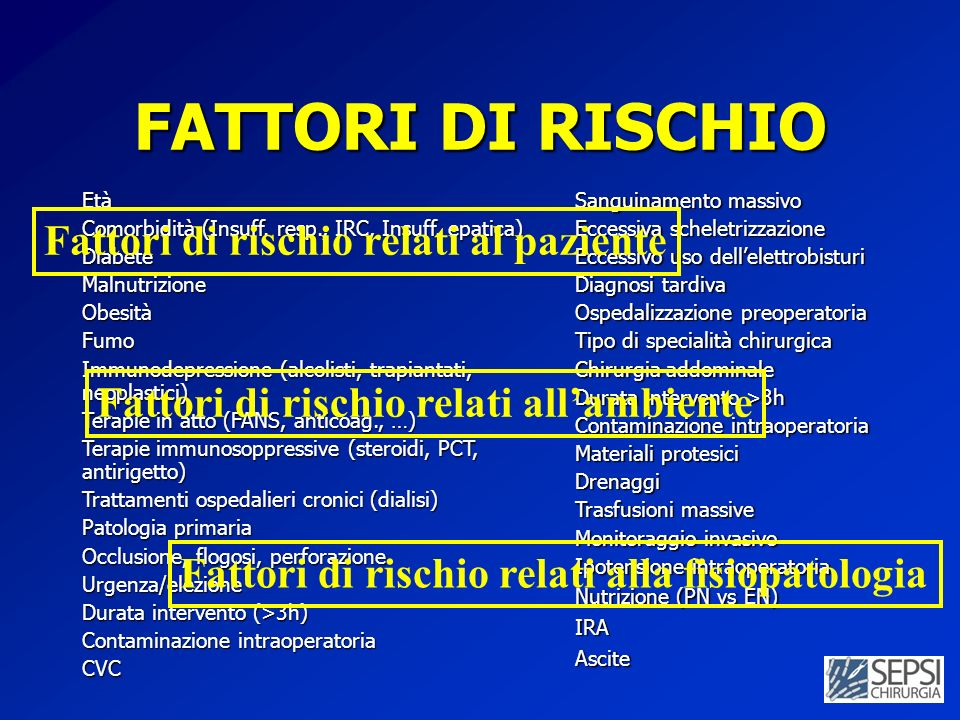FATTORI DI RISCHIO Fattori di rischio relati al paziente
