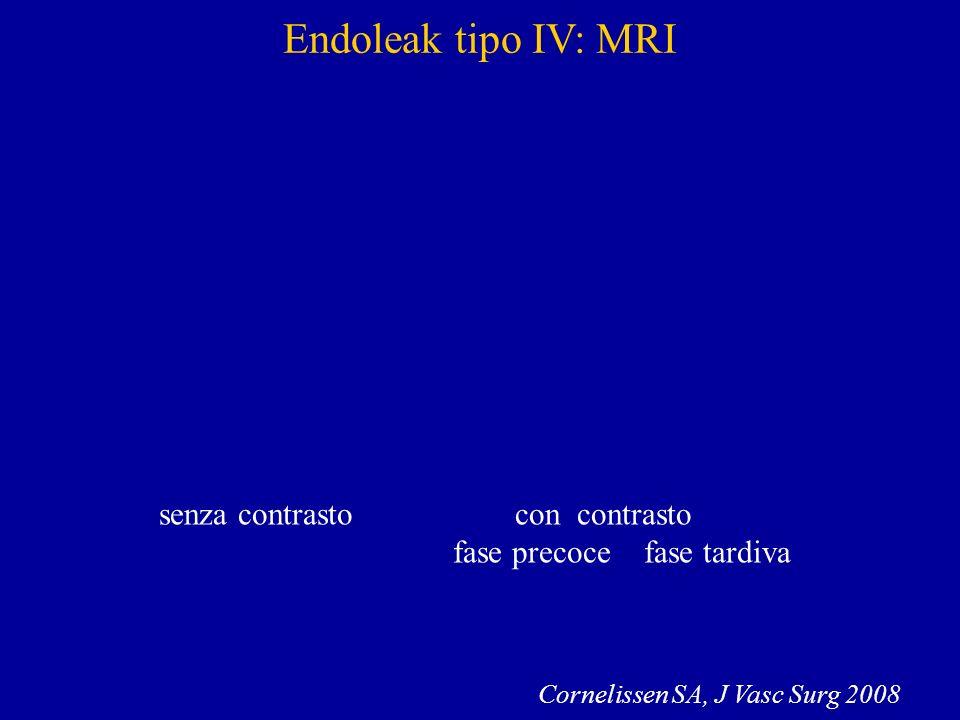 Endoleak tipo IV: MRI senza contrasto con contrasto