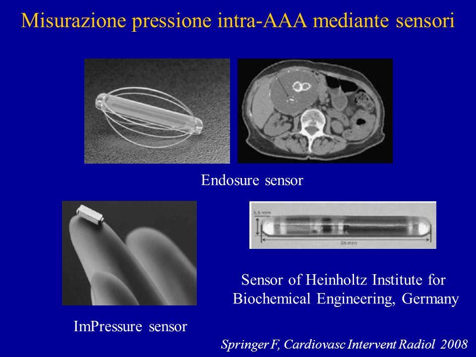Misurazione pressione intra-AAA mediante sensori