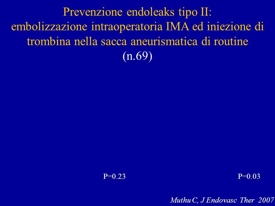Prevenzione endoleaks tipo II: