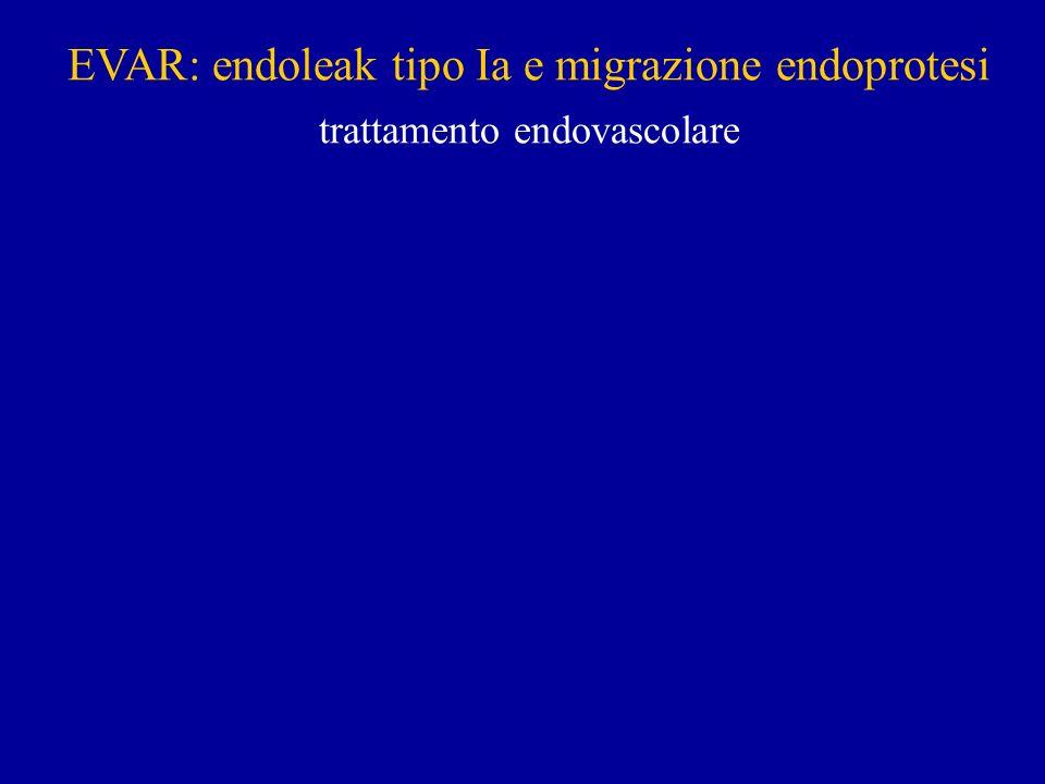 EVAR: endoleak tipo Ia e migrazione endoprotesi