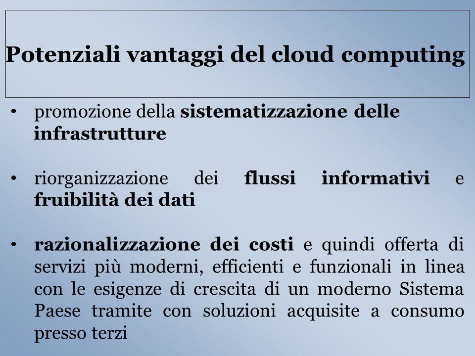Potenziali vantaggi del cloud computing