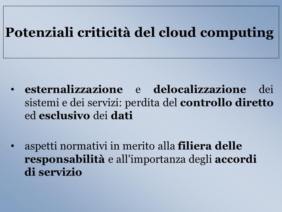Potenziali criticità del cloud computing