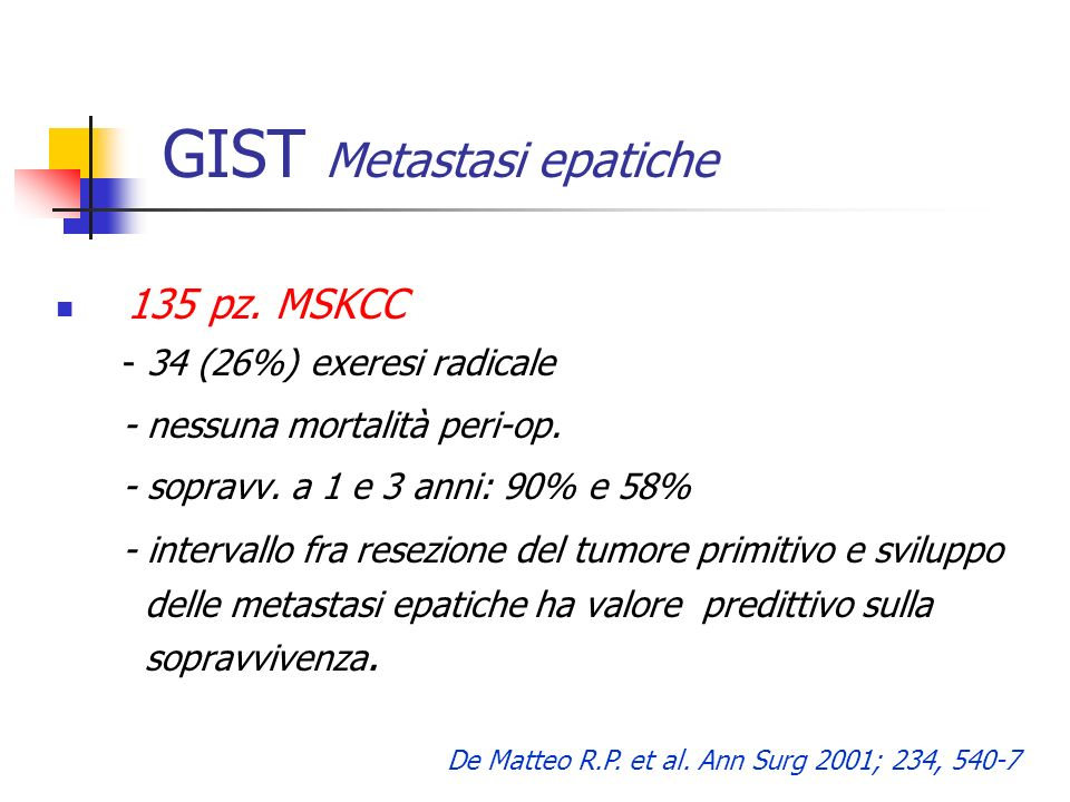 GIST Metastasi epatiche