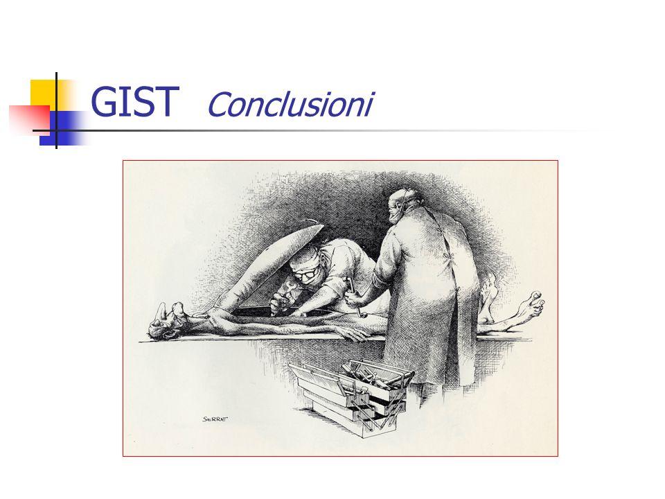 GIST Conclusioni